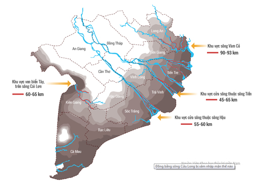 Mức độ xâm nhập mặn ở các tỉnh miền tây.