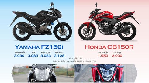 So sánh Yamaha FZ150i và Honda CB150R tại Việt Nam 3