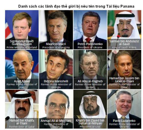 """Các lãnh đạo thế giới nói gì về """"Hồ sơ Panama"""" 1"""