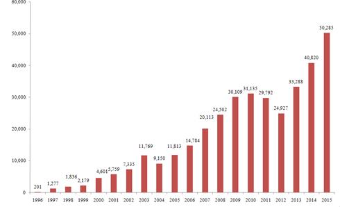 Toyota làm được gì trong 20 năm ở Việt Nam? 1