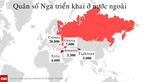 Hành trình lột xác của quân đội Nga 2