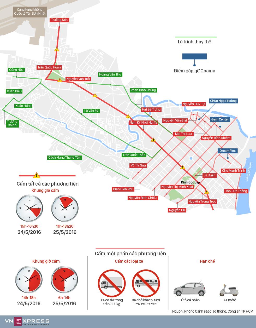 TPHCM cấm nhiều đường phố khi đón Tổng thống Mỹ Obama