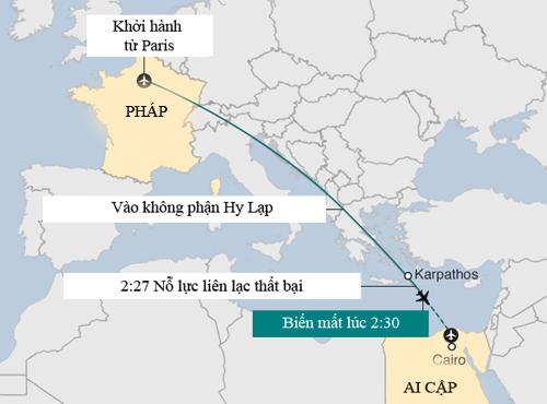 Loại bom bí mật có thể làm nổ tung máy bay Ai Cập 2
