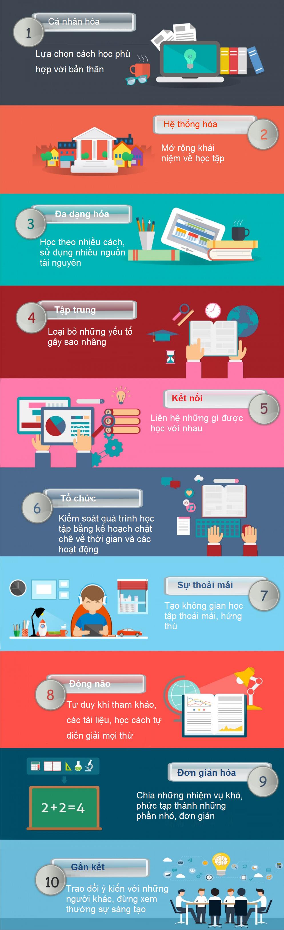 10 bí quyết học online thành công