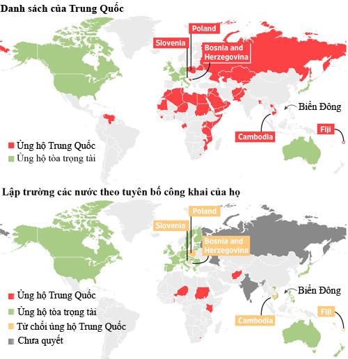 Sự thật về liên minh 60 nước ủng hộ lập trường Biển Đông của Trung Quốc 2