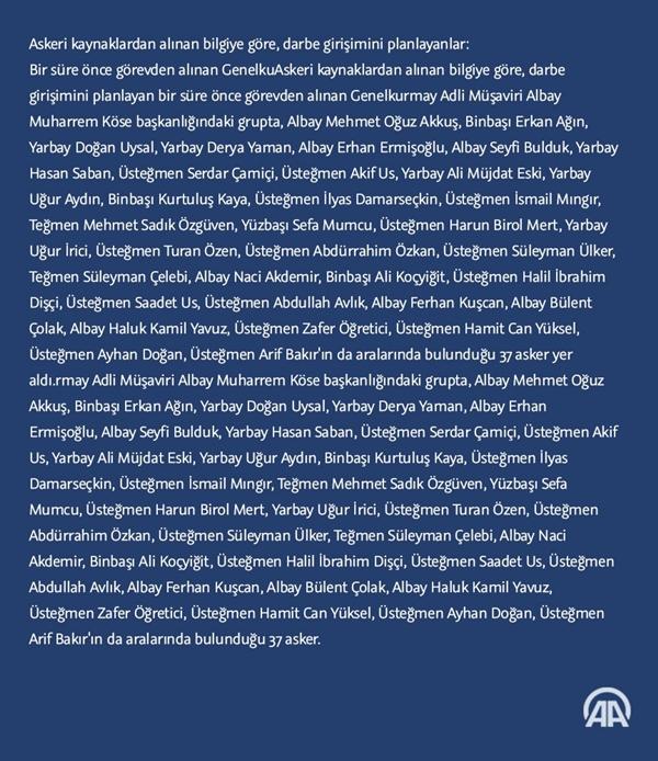 Danh sách những người tham gia đảo chính do Anadolu công bố. Ảnh: Anadolu.