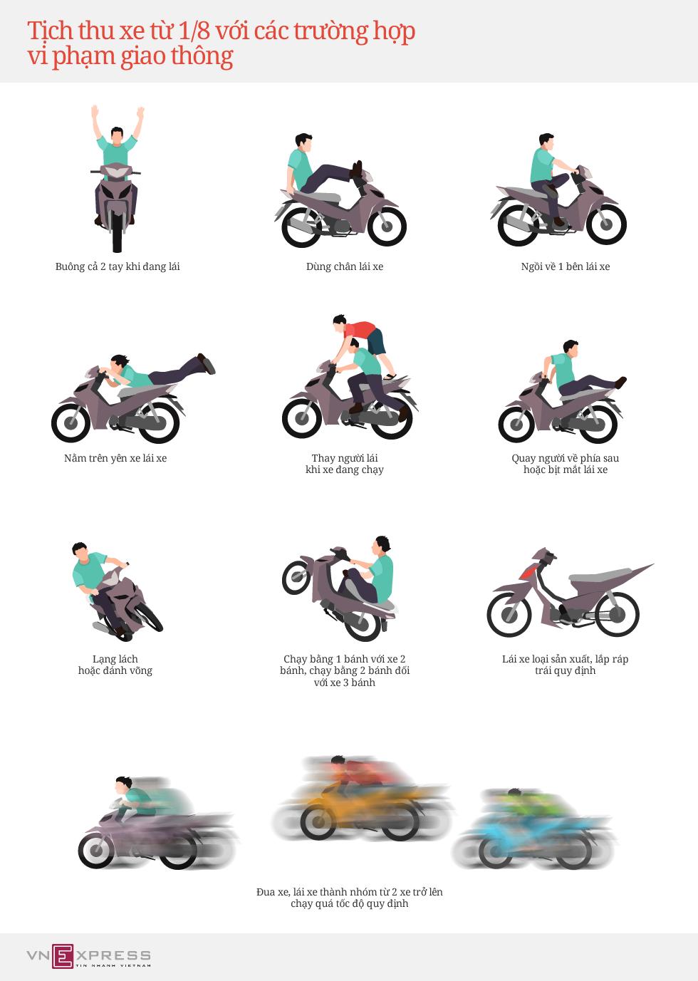 Những lỗi vi phạm giao thông bị tịch thu xe máy từ ngày 1/8