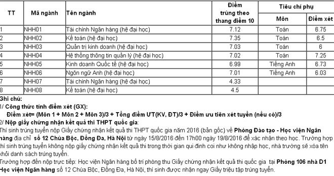 nganhang-1471185617_660x0.jpg