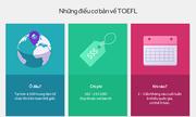 TOEFL iBT là gì