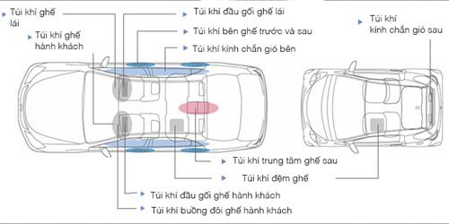 tui-khi-tren-oto-hoat-dong-the-nao