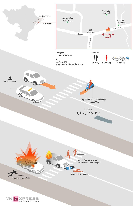 Vụ nổ taxi ở Quảng Ninh diễn ra như thế nào
