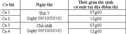 hon-21000-lao-dong-thi-tieng-han-canh-tranh-hon-thi-dai-hoc
