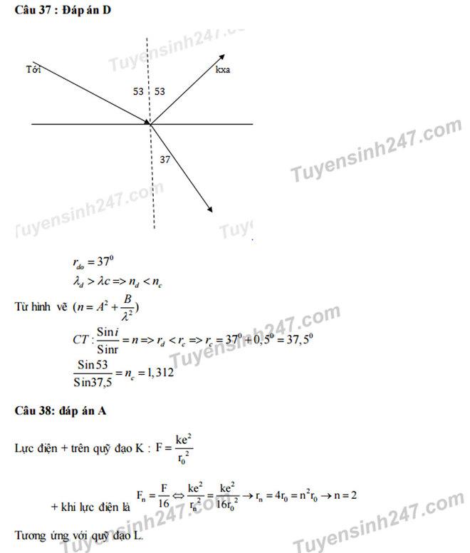 huong-dan-giai-de-Ly-8-1475747012_660x0.