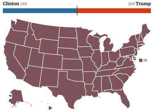 Kết quả hòa về phiếu đại cử tri có thể dẫn đến cuộc chiến pháp lý khốc liệt.Đồ họa:Guardian