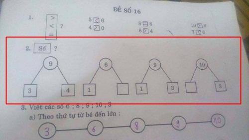 Điền số nào phù hợp cho bài toán của học sinh lớp 3 này?
