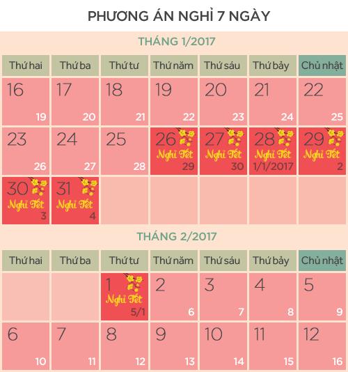 Mới nhất: Lịch nghỉ Tết Âm lịch chính thức chỉ có 7 ngày