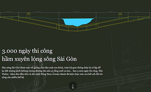 3.000 ngày thi công hầm xuyên lòng sông Sài Gòn