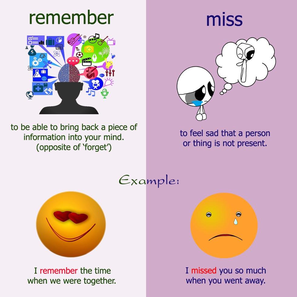 Phân biệt 'miss' và 'remember'