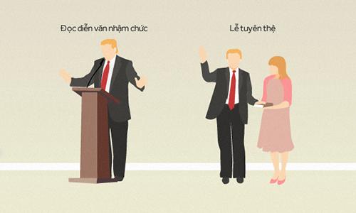 Lịch trình lễ nhậm chức của Donald Trump (click vào hình để xem chi tiết). Đồ họa: Tiến Thành