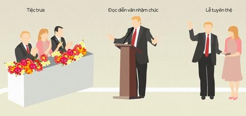 trump-se-giu-lai-50-tro-ly-hang-dau-cua-obama-1