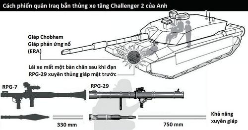 ly-do-tang-challenger-2-anh-bi-phien-quan-iraq-ha-guc-1