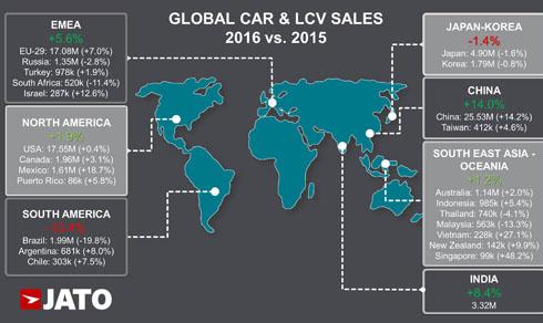Thị trường ôtô Việt Nam tăng trưởng cao thứ hai thế giới