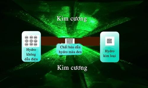 my-che-tao-thanh-cong-vat-lieu-quy-hiem-va-gia-tri-nhat-the-gioi