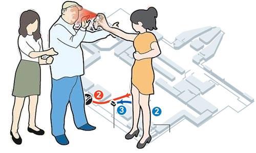 Diễn biến vụ hạ độc trong 5 giây với Kim Jong-nam. Nhấn vào hình để xem chi tiết. Đồ họa: Việt Chung