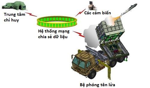 quan-doi-my-tim-giai-phap-khn-chong-flycam-1