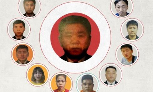 Những nghi phạm trong vụ án Kim Jong-nam. Đồ họa: