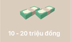 thu-nhap-cua-ban-co-du-de-mua-oto-khong-1