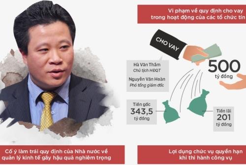 http://vnexpress.net/infographics/phap-luat/ong-ha-van-tham-bi-cao-buoc-vung-tien-cua-oceanbank-nhu-the-nao-3547297.html