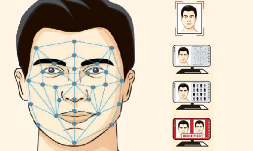 Hệ thống nhận dạng khuôn mặt giúp xác minh thân phận Kim Jong-nam. (Bấm vào hình để xem chi tiết) Đồ họa: NST