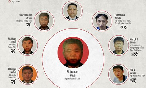 Những nghi phạm trong vụ án Kim Jong-nam. Đồ họa: Tiến Thành