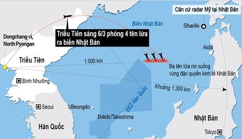 Đường bay của 4 tên lửa Triều Tiên phóng ra biển Nhật Bản (bấm vào để xem ảnh cỡ lớn). Đồ họa: Yonhap.
