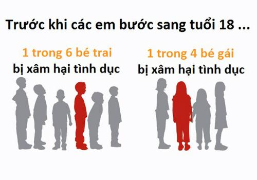 dan-xit-binh-cuu-hoa-vao-cong-nhan-co-giat-tren-cot-dien-3