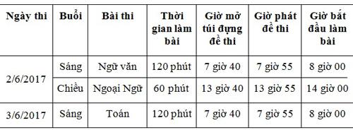 gan-20000-hoc-sinh-sai-gon-se-rot-lop-10-cong-lap-1