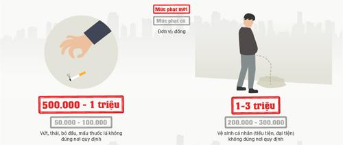 dao-gieng-de-xa-nuoc-thai-bi-phat-it-nhat-220-trieu-dong
