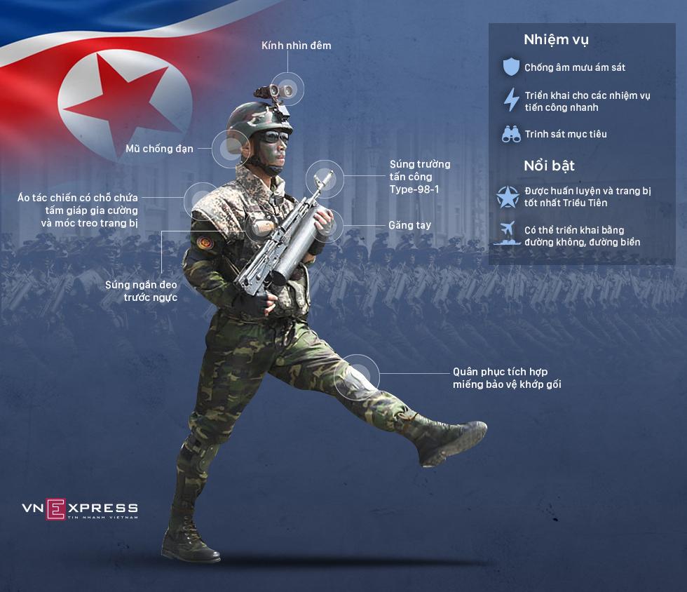 Đội đặc nhiệm chuyên bảo vệ nhà lãnh đạo Triều Tiên