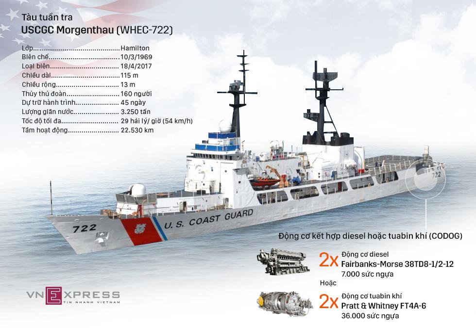 Tàu tuần tra hơn 3.000 tấn Mỹ chuẩn bị chuyển cho Việt Nam