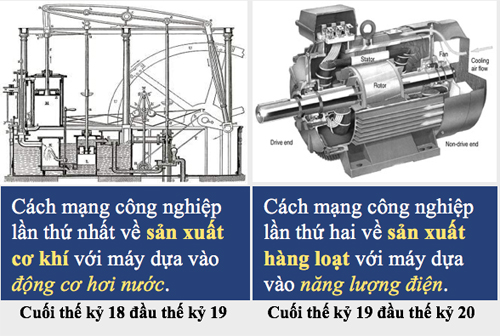 hieu-ve-cach-mang-cong-nghiep-lan-thu-4