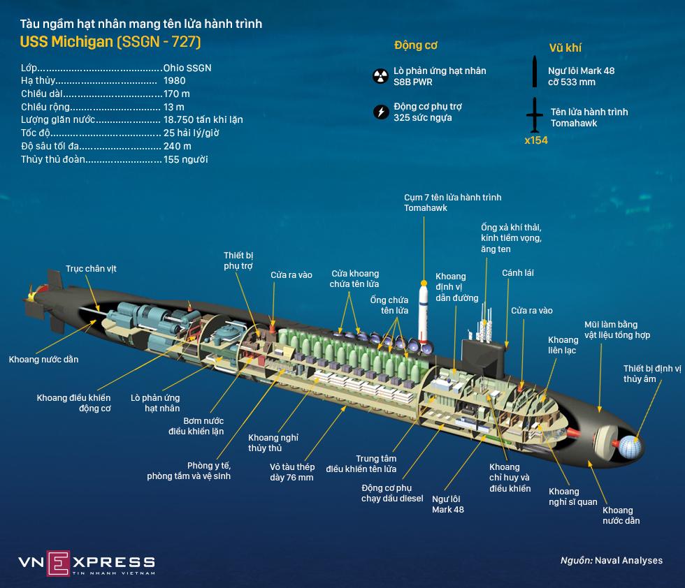 Tàu ngầm mang 154 tên lửa Tomahawk Mỹ ở gần Triều Tiên