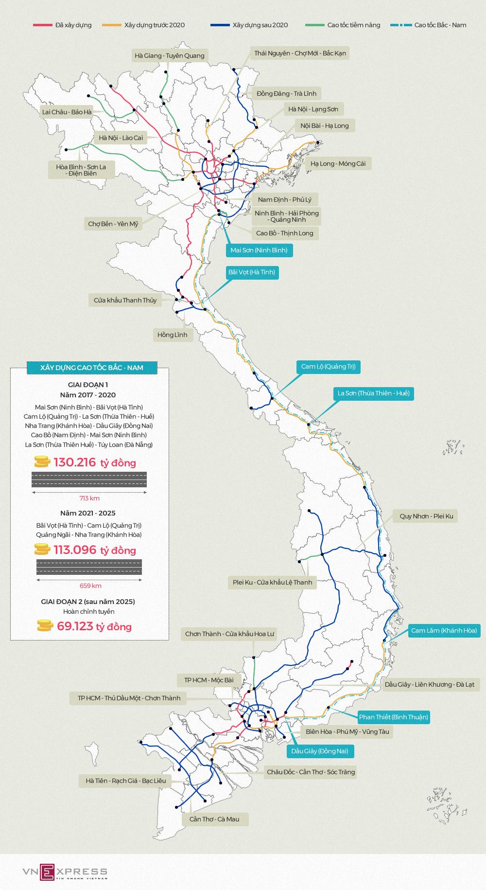 Những tuyến cao tốc sắp xây dựng tại Việt Nam 1