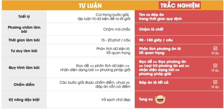 3-cau-hoi-giup-hoc-sinh-pho-thong-dinh-huong-nghe-nghiep-5