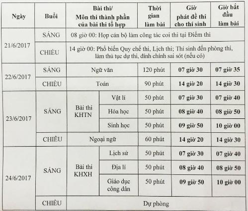 49-thi-sinh-bi-dinh-chi-trong-ngay-thi-thpt-quoc-gia-dau-tien-1
