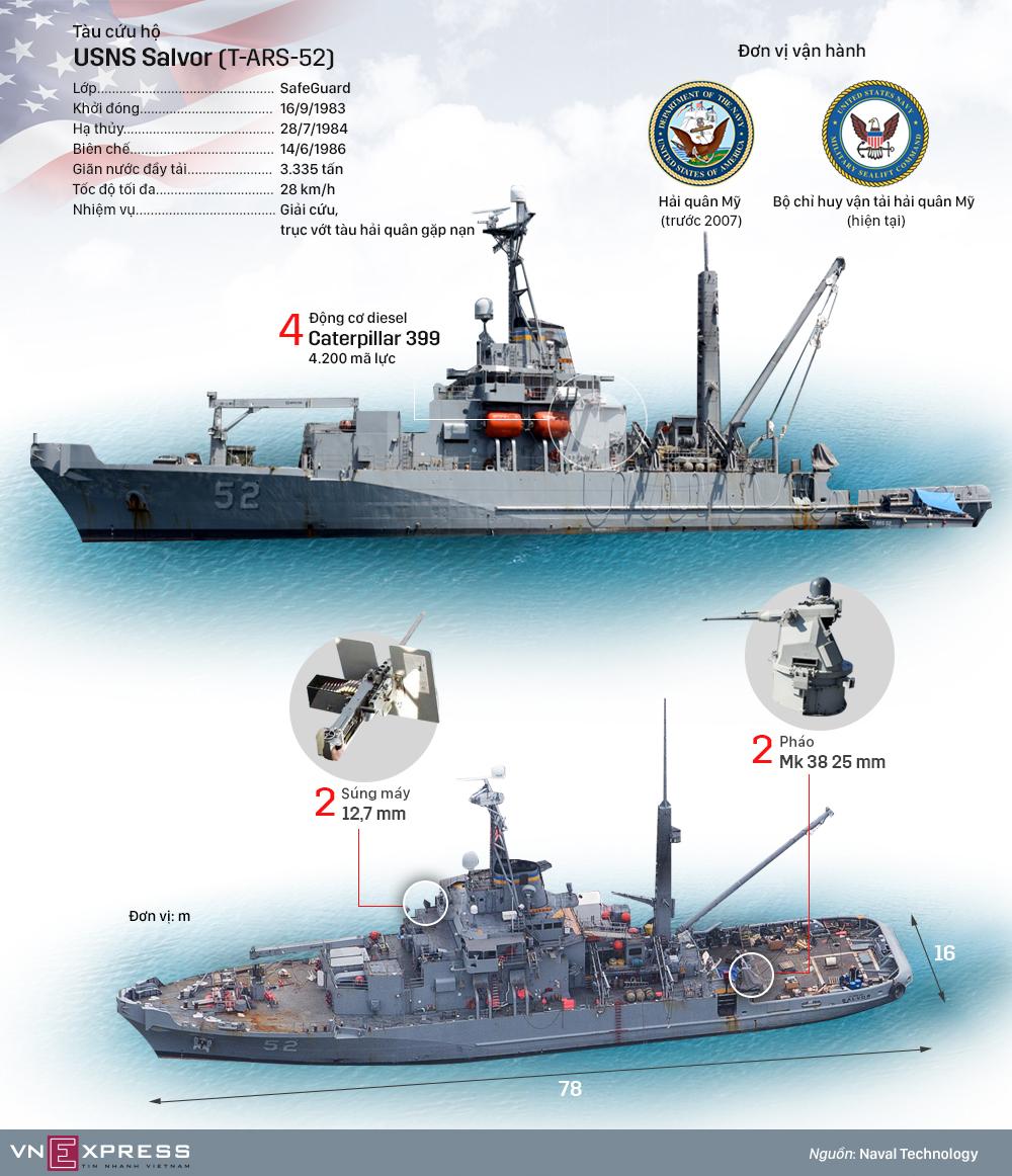 Tàu chuyên cứu hộ chiến hạm Mỹ cập cảng Cam Ranh