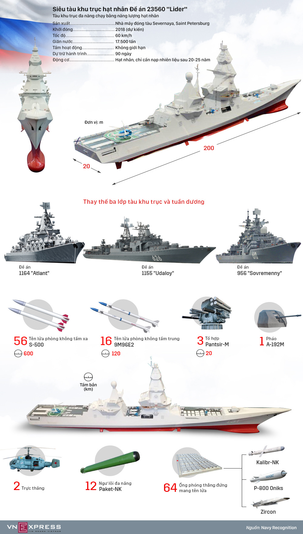 Uy lực siêu tàu khu trục hạt nhân Nga sắp chế tạo