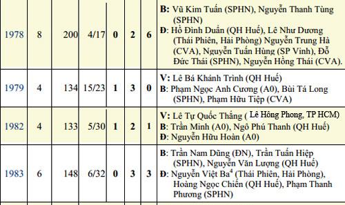 41-nam-thi-olympic-toan-quoc-te-cua-doi-tuyen-viet-nam-2
