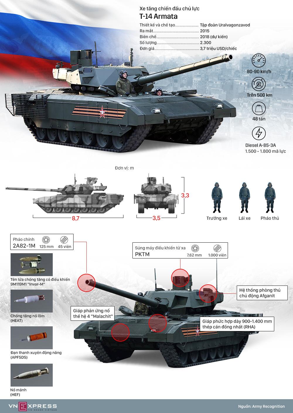 Vũ khí tấn công, phòng thủ trên siêu tăng T-14 Armata