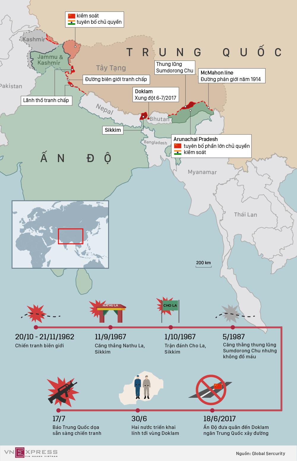 55 năm tranh chấp biên giới Trung - Ấn